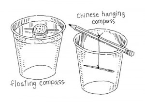 chinese hanging compass picture