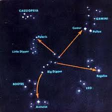 constellations pictures