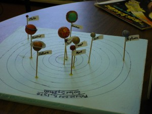 solar system model picture