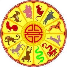 chinese-zodiak